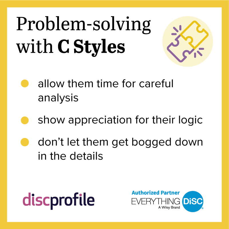 Problem-solving with a C