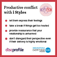 Productive conflict with an i