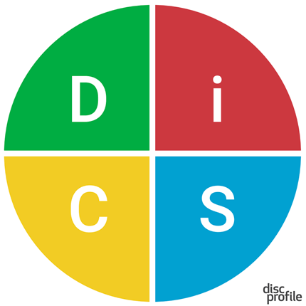 the DiSC circle with four quadrants