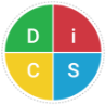 Everything DiSC circle